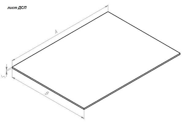 Стандартные размеры ламинированных листов ДСП и
