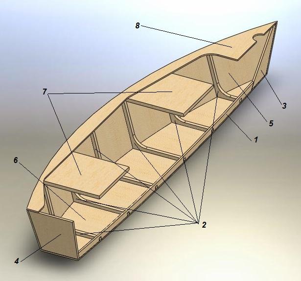 Сделать деревянную лодку своими руками