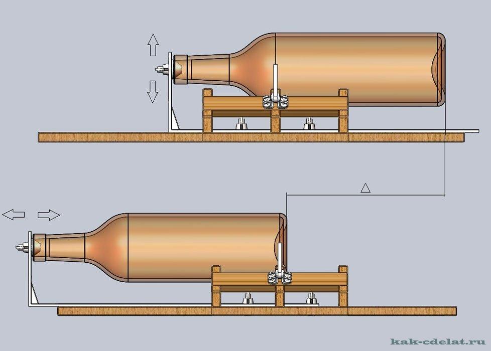 Как разрезать бутылку в домашних условиях