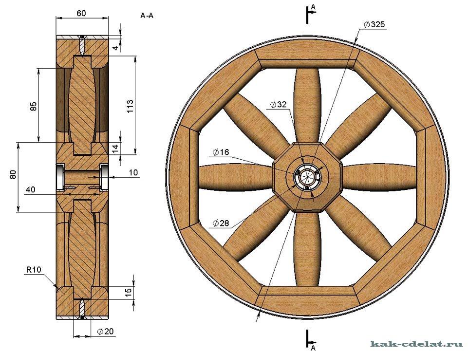 Деревянное колесо своими руками 50