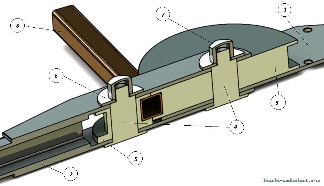 Трубогиб для профильной трубы своими руками схемы
