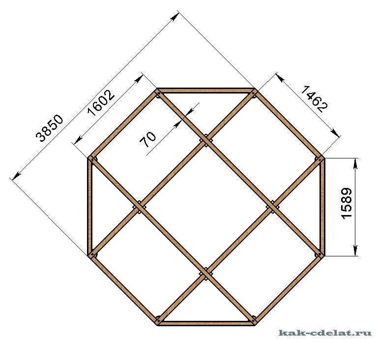 Чертежи восьмиугольной беседки своими руками