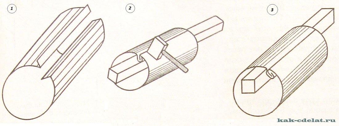 Как сделать трубу из жестянки