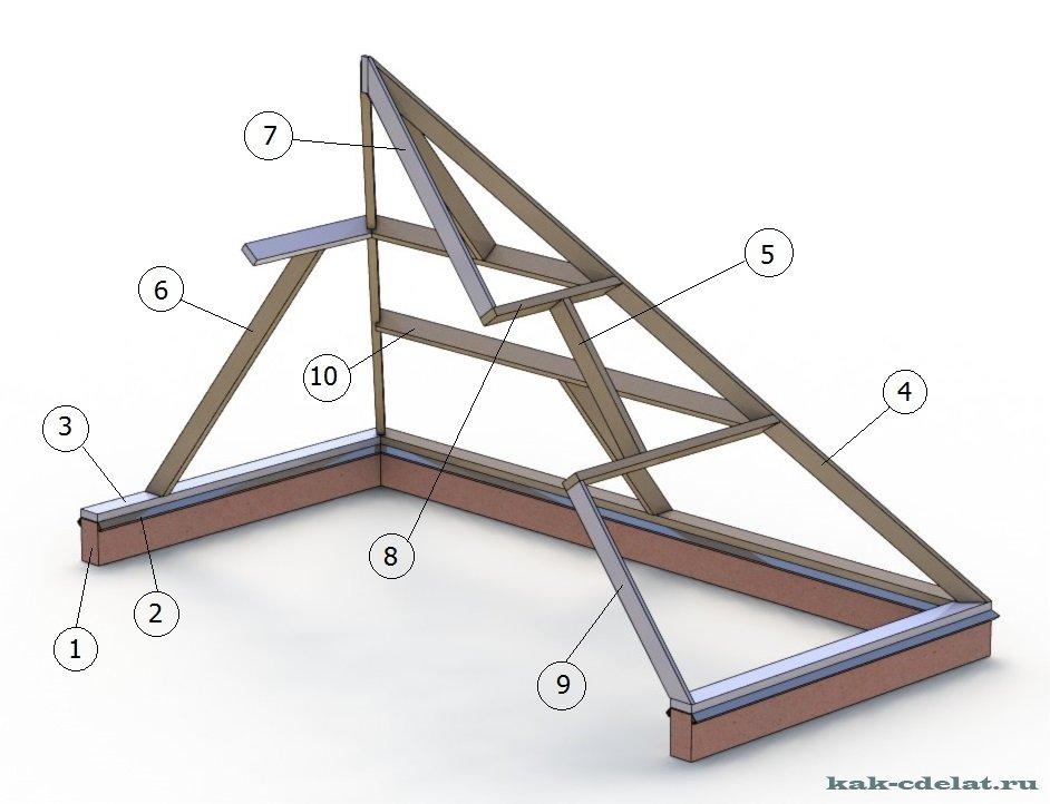 Теплица пирамида из поликарбоната своими руками (чертежи) и
