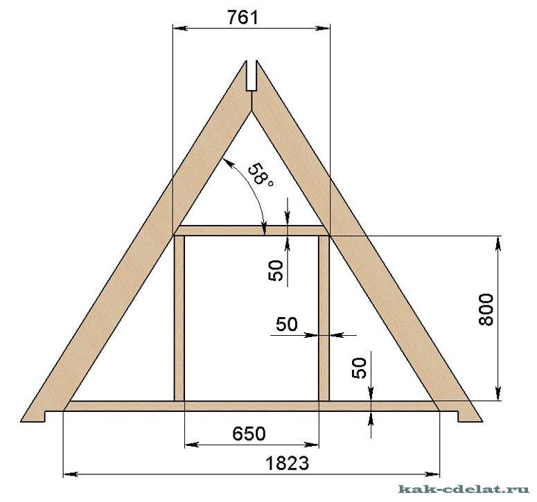 Как построить крышу дома своими руками с фото