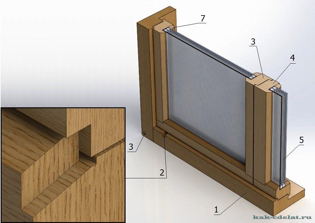 Форточка своими руками для деревянной рамы 158