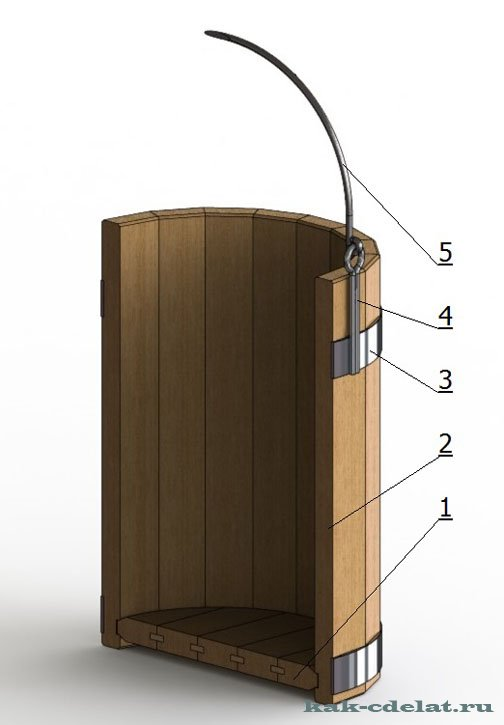 Как сделать деревянное ведро фото