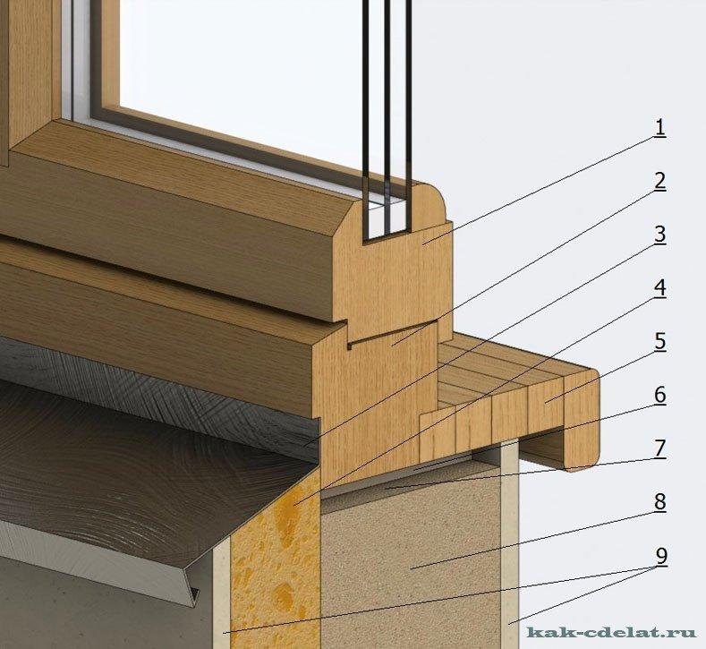 Отливы на балкон своими руками 443