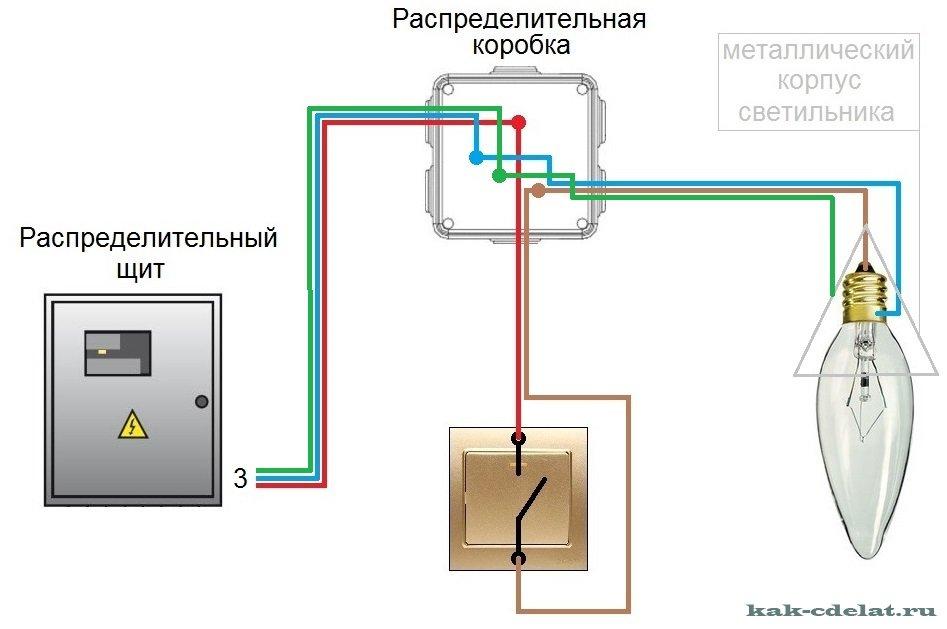 Как сделать проводку лампочки с выключателем