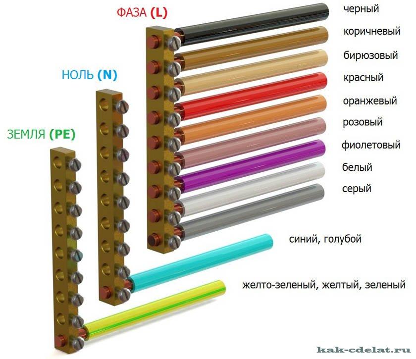 Цвет фазных проводов по пуэ