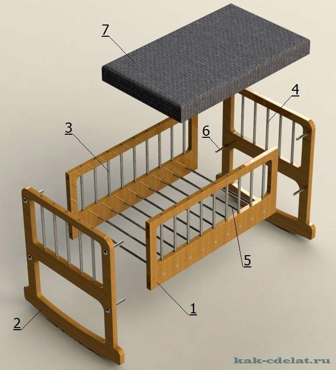 Как сделать качалку для детской кровати