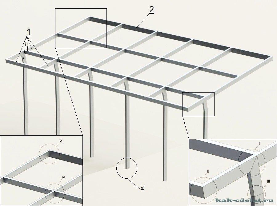 Односкатные навесы из поликарбоната своими руками фото чертежи 68